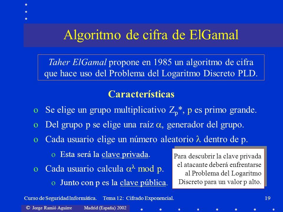 © Jorge Ramió Aguirre Madrid (España) 2002 Curso de Seguridad Informática. Tema 12: Cifrado Exponencial.19 Taher ElGamal propone en 1985 un algoritmo