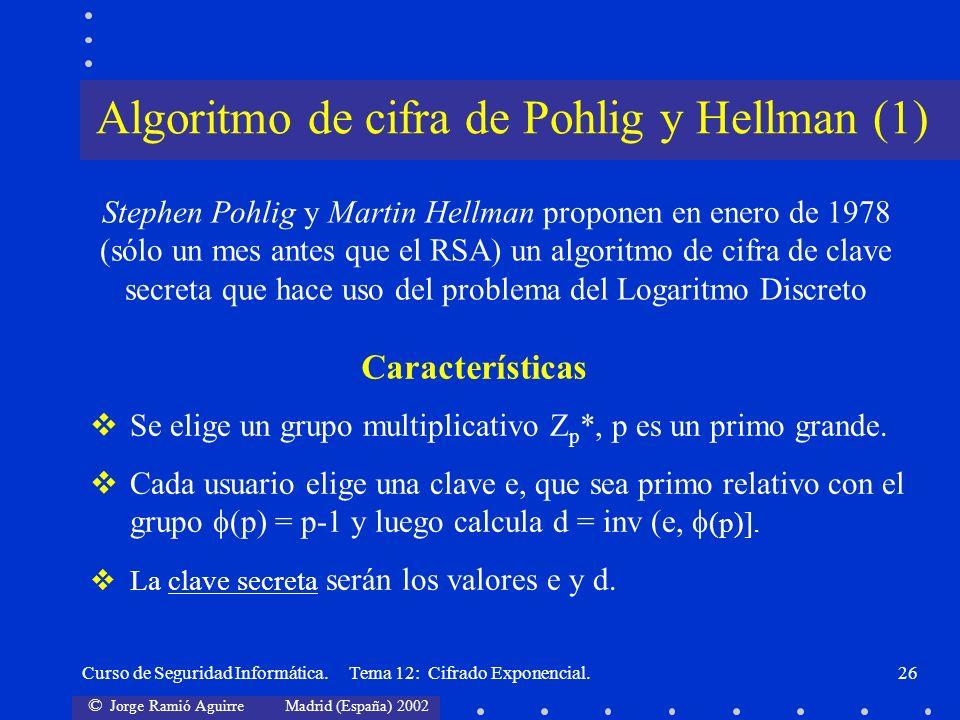 © Jorge Ramió Aguirre Madrid (España) 2002 Curso de Seguridad Informática. Tema 12: Cifrado Exponencial.26 Stephen Pohlig y Martin Hellman proponen en