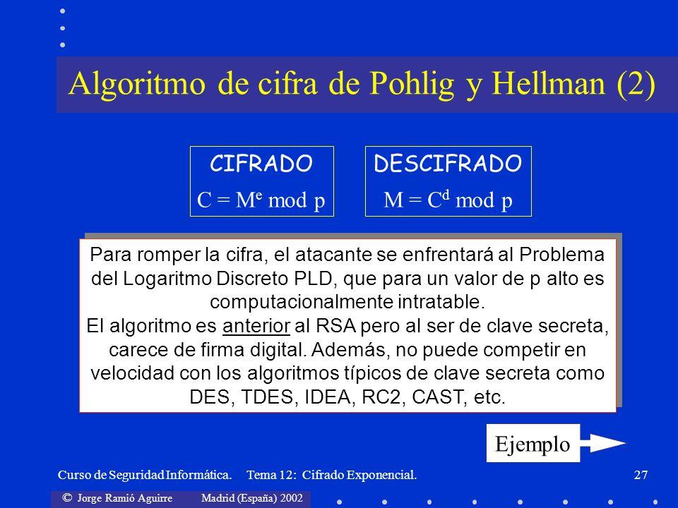 © Jorge Ramió Aguirre Madrid (España) 2002 Curso de Seguridad Informática. Tema 12: Cifrado Exponencial.27 Para romper la cifra, el atacante se enfren