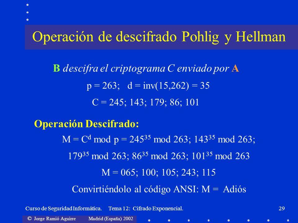© Jorge Ramió Aguirre Madrid (España) 2002 Curso de Seguridad Informática. Tema 12: Cifrado Exponencial.29 M = C d mod p = 245 35 mod 263; 143 35 mod