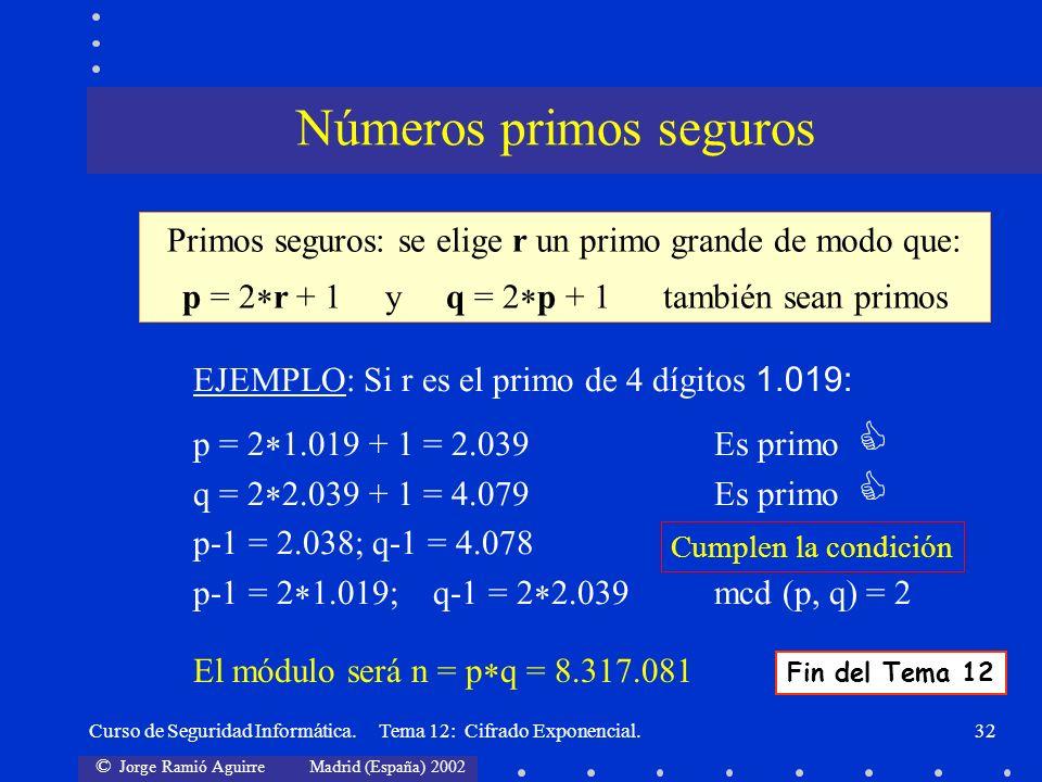 © Jorge Ramió Aguirre Madrid (España) 2002 Curso de Seguridad Informática. Tema 12: Cifrado Exponencial.32 Primos seguros: se elige r un primo grande
