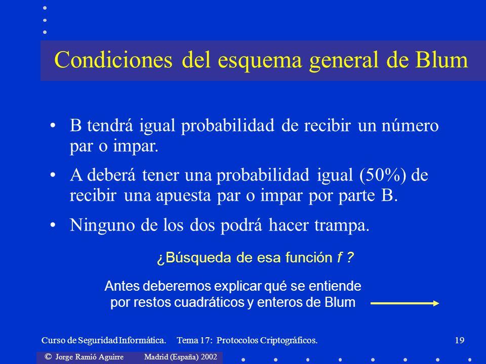 © Jorge Ramió Aguirre Madrid (España) 2002 Curso de Seguridad Informática. Tema 17: Protocolos Criptográficos.19 B tendrá igual probabilidad de recibi
