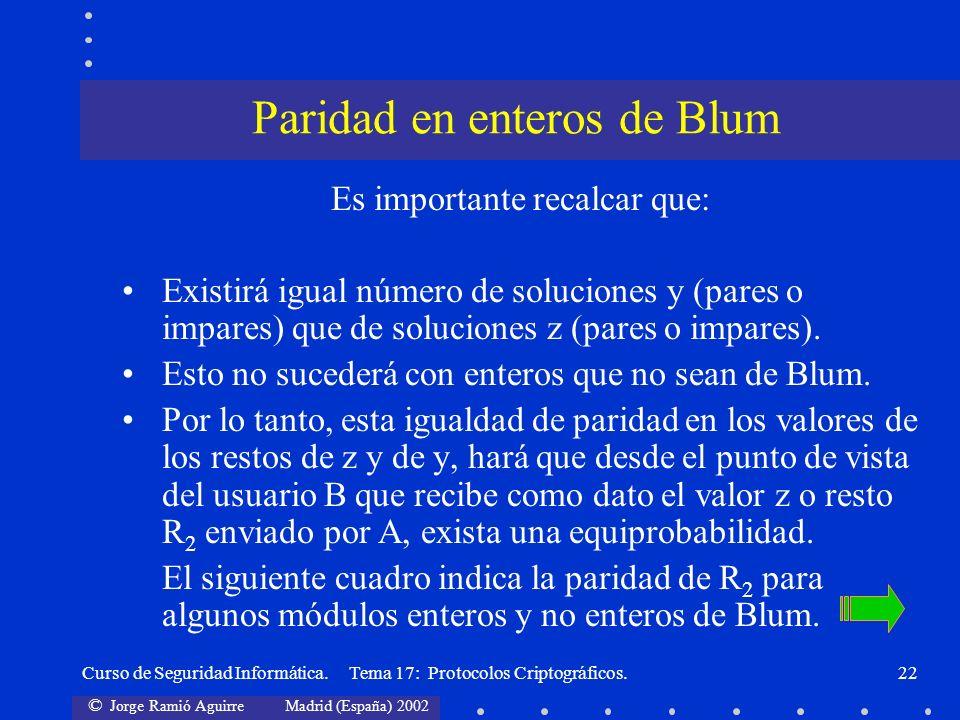 © Jorge Ramió Aguirre Madrid (España) 2002 Curso de Seguridad Informática. Tema 17: Protocolos Criptográficos.22 Es importante recalcar que: Existirá