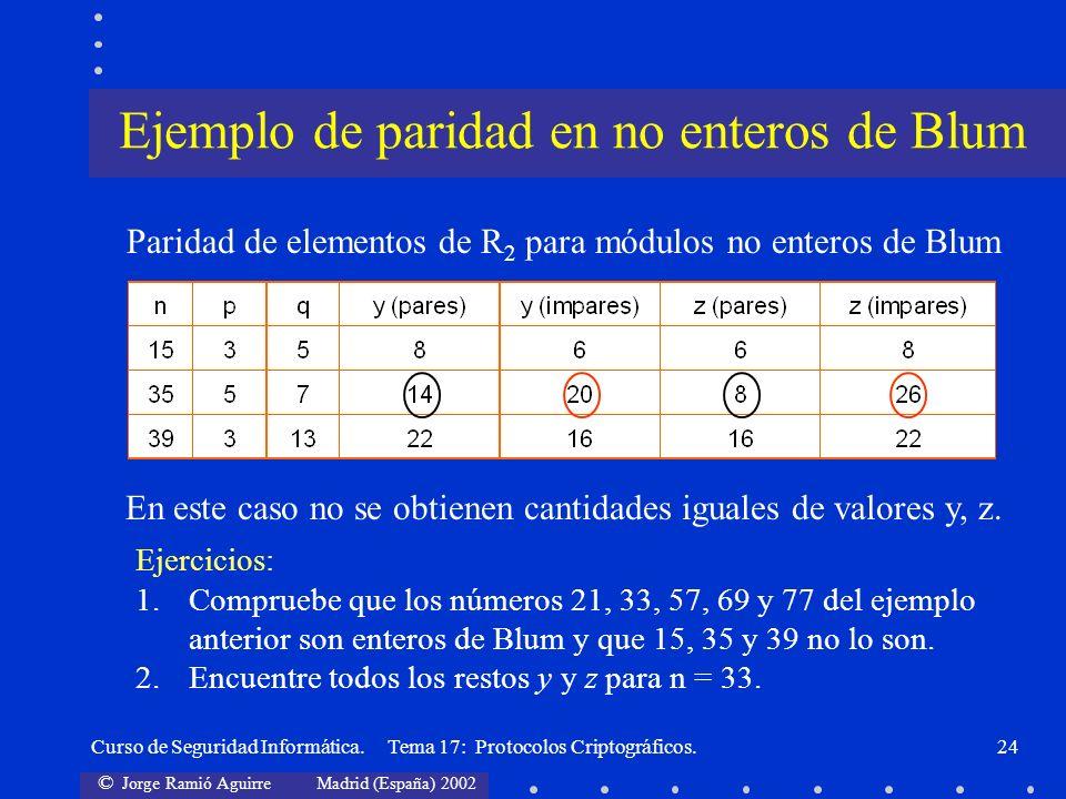 © Jorge Ramió Aguirre Madrid (España) 2002 Curso de Seguridad Informática. Tema 17: Protocolos Criptográficos.24 Ejercicios: 1.Compruebe que los númer