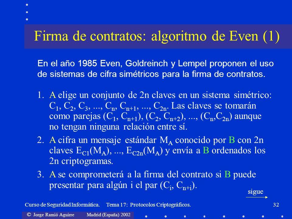 © Jorge Ramió Aguirre Madrid (España) 2002 Curso de Seguridad Informática. Tema 17: Protocolos Criptográficos.32 En el año 1985 Even, Goldreinch y Lem