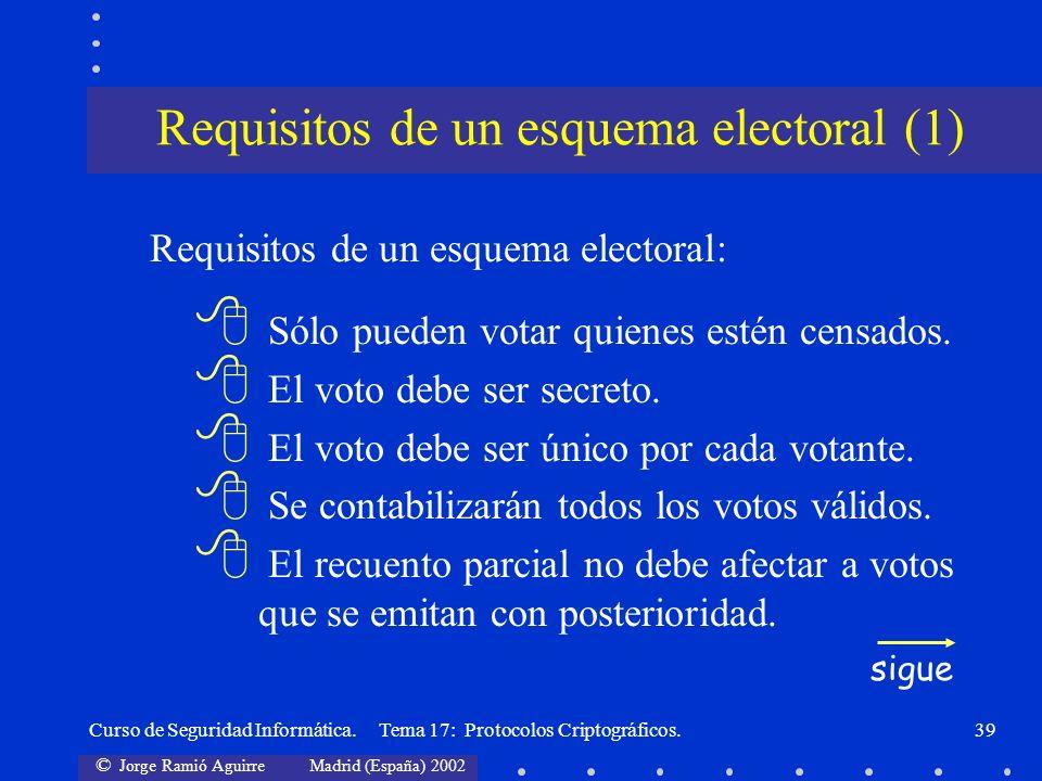 © Jorge Ramió Aguirre Madrid (España) 2002 Curso de Seguridad Informática. Tema 17: Protocolos Criptográficos.39 Requisitos de un esquema electoral (1