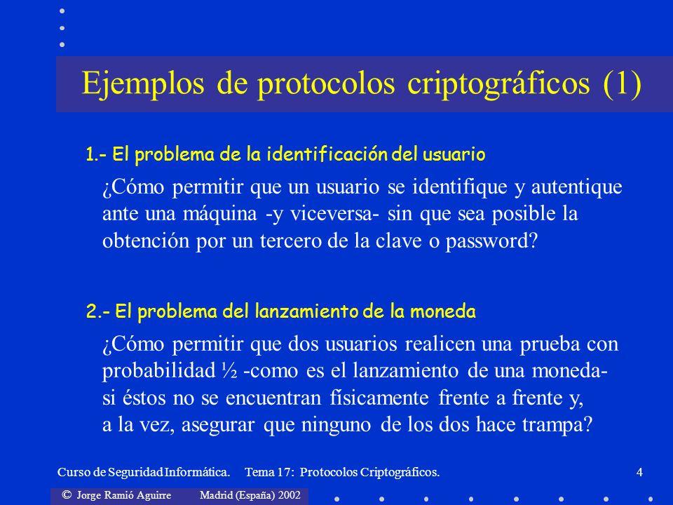 © Jorge Ramió Aguirre Madrid (España) 2002 Curso de Seguridad Informática. Tema 17: Protocolos Criptográficos.4 1.- El problema de la identificación d