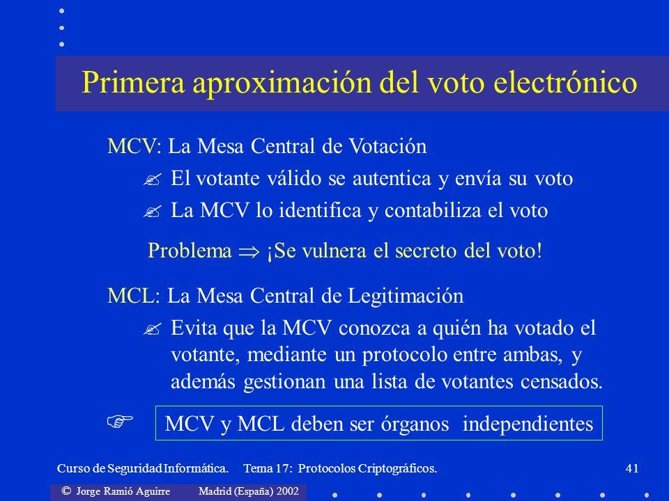 © Jorge Ramió Aguirre Madrid (España) 2002 Curso de Seguridad Informática. Tema 17: Protocolos Criptográficos.41 Primera aproximación del voto electró