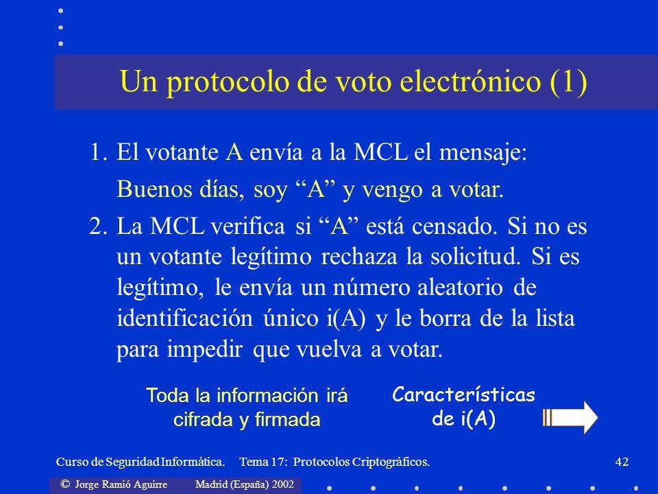 © Jorge Ramió Aguirre Madrid (España) 2002 Curso de Seguridad Informática. Tema 17: Protocolos Criptográficos.42 Un protocolo de voto electrónico (1)