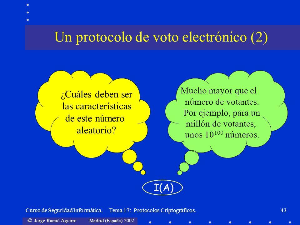 © Jorge Ramió Aguirre Madrid (España) 2002 Curso de Seguridad Informática. Tema 17: Protocolos Criptográficos.43 Un protocolo de voto electrónico (2)