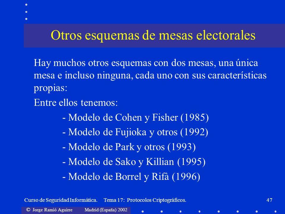 © Jorge Ramió Aguirre Madrid (España) 2002 Curso de Seguridad Informática. Tema 17: Protocolos Criptográficos.47 Otros esquemas de mesas electorales H