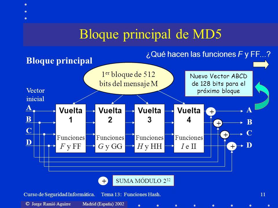© Jorge Ramió Aguirre Madrid (España) 2002 Curso de Seguridad Informática. Tema 13: Funciones Hash.11 Bloque principal de MD5 Bloque principal 1 er bl