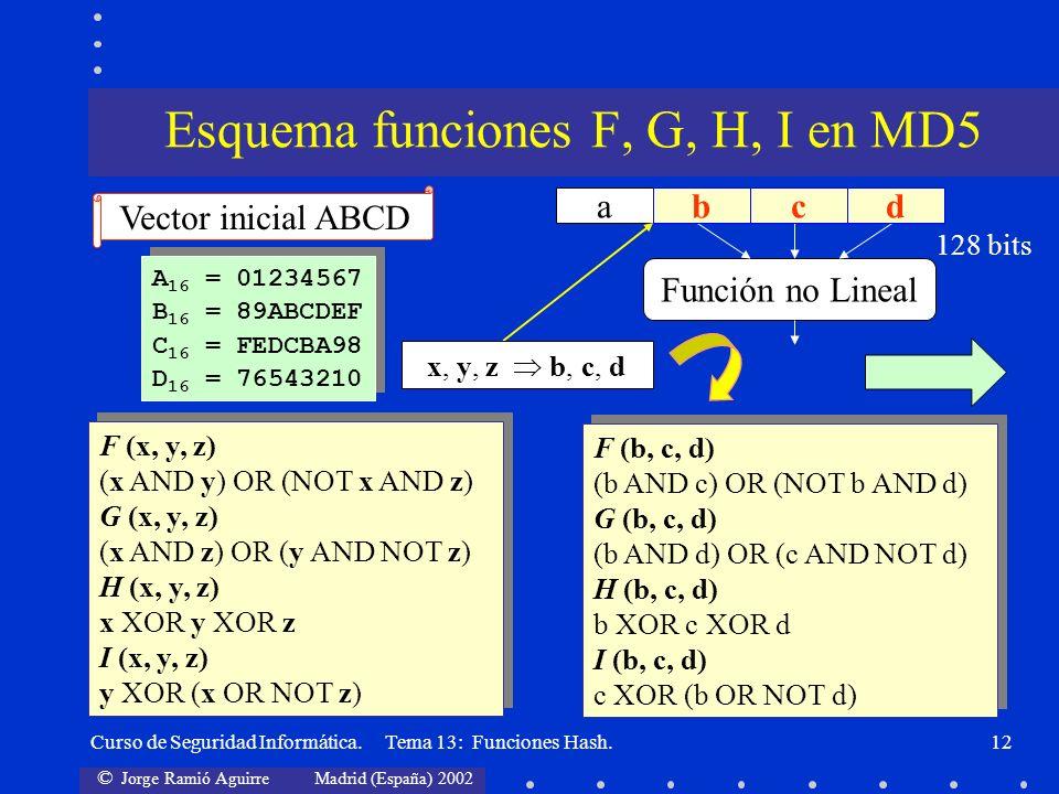 © Jorge Ramió Aguirre Madrid (España) 2002 Curso de Seguridad Informática. Tema 13: Funciones Hash.12 Esquema funciones F, G, H, I en MD5 F (x, y, z)