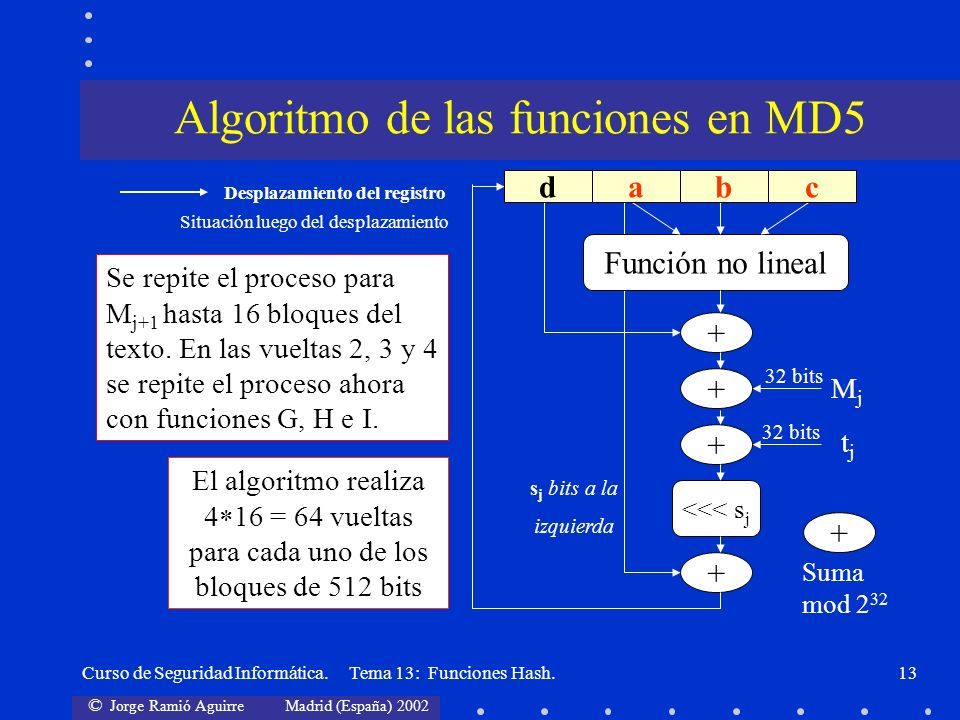© Jorge Ramió Aguirre Madrid (España) 2002 Curso de Seguridad Informática. Tema 13: Funciones Hash.13 Algoritmo de las funciones en MD5 abcd Desplazam