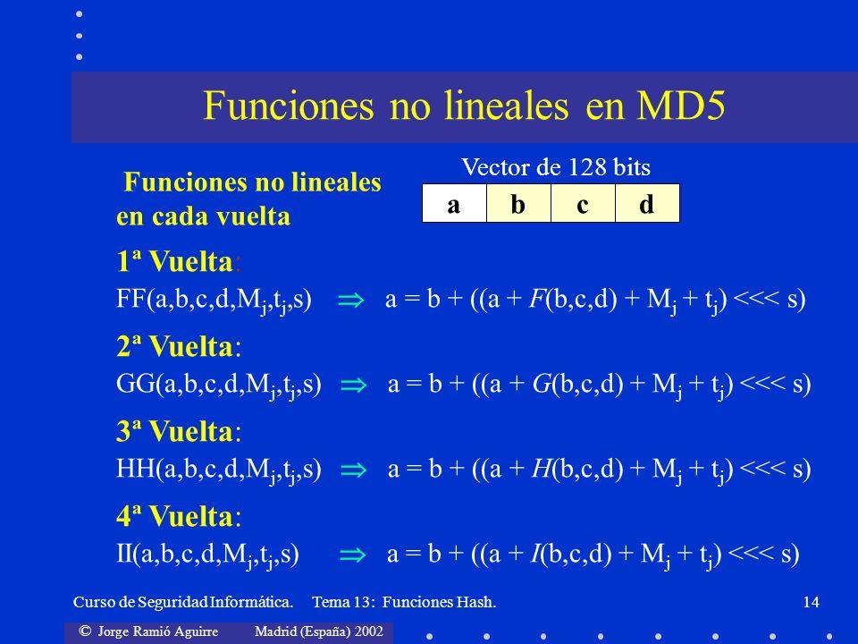 © Jorge Ramió Aguirre Madrid (España) 2002 Curso de Seguridad Informática. Tema 13: Funciones Hash.14 1ª Vuelta: FF(a,b,c,d,M j,t j,s) a = b + ((a + F