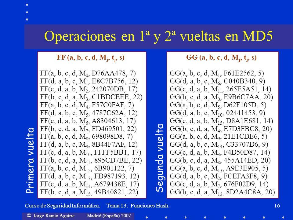 © Jorge Ramió Aguirre Madrid (España) 2002 Curso de Seguridad Informática. Tema 13: Funciones Hash.16 FF (a, b, c, d, M j, t j, s) FF(a, b, c, d, M 0,