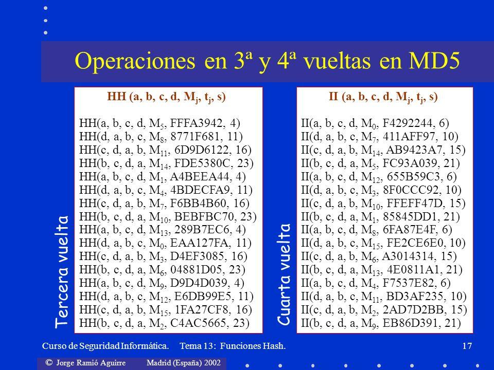 © Jorge Ramió Aguirre Madrid (España) 2002 Curso de Seguridad Informática. Tema 13: Funciones Hash.17 HH (a, b, c, d, M j, t j, s) HH(a, b, c, d, M 5,
