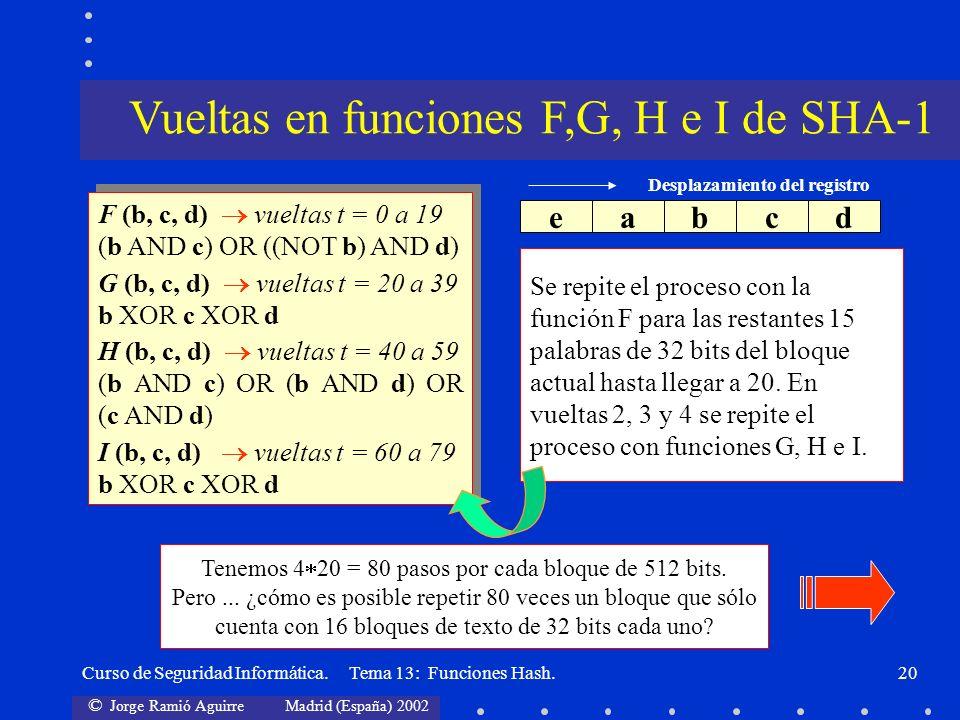 © Jorge Ramió Aguirre Madrid (España) 2002 Curso de Seguridad Informática. Tema 13: Funciones Hash.20 abcde Desplazamiento del registro Se repite el p