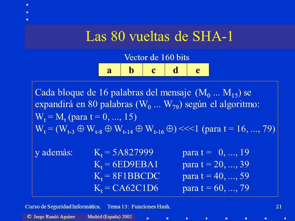 © Jorge Ramió Aguirre Madrid (España) 2002 Curso de Seguridad Informática. Tema 13: Funciones Hash.21 Cada bloque de 16 palabras del mensaje (M 0... M