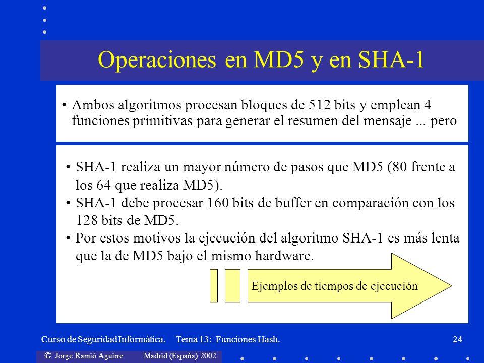 © Jorge Ramió Aguirre Madrid (España) 2002 Curso de Seguridad Informática. Tema 13: Funciones Hash.24 SHA-1 realiza un mayor número de pasos que MD5 (