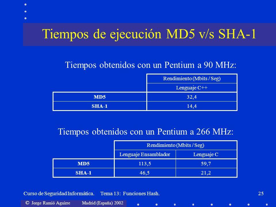 © Jorge Ramió Aguirre Madrid (España) 2002 Curso de Seguridad Informática. Tema 13: Funciones Hash.25 Tiempos obtenidos con un Pentium a 90 MHz: Lengu