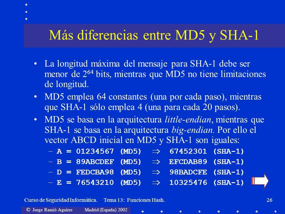 © Jorge Ramió Aguirre Madrid (España) 2002 Curso de Seguridad Informática. Tema 13: Funciones Hash.26 La longitud máxima del mensaje para SHA-1 debe s