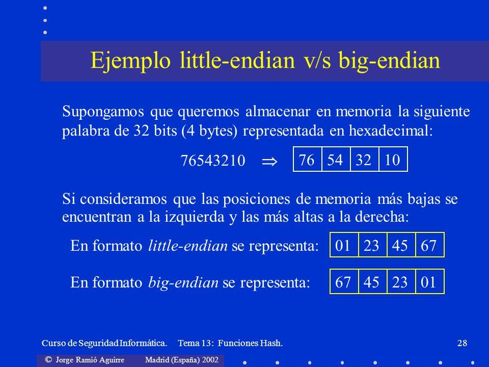 © Jorge Ramió Aguirre Madrid (España) 2002 Curso de Seguridad Informática. Tema 13: Funciones Hash.28 Supongamos que queremos almacenar en memoria la