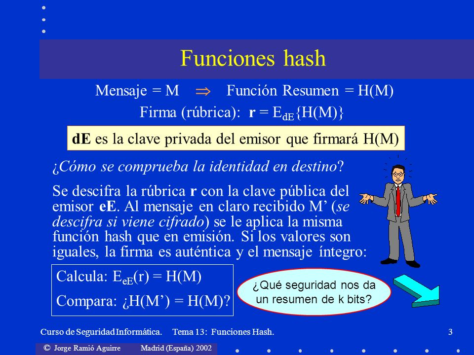 © Jorge Ramió Aguirre Madrid (España) 2002 Curso de Seguridad Informática. Tema 13: Funciones Hash.3 Funciones hash Mensaje = M Función Resumen = H(M)