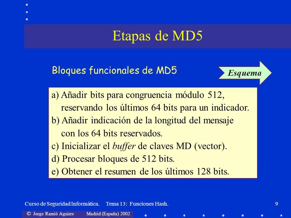 © Jorge Ramió Aguirre Madrid (España) 2002 Curso de Seguridad Informática. Tema 13: Funciones Hash.9 Etapas de MD5 a) Añadir bits para congruencia mód