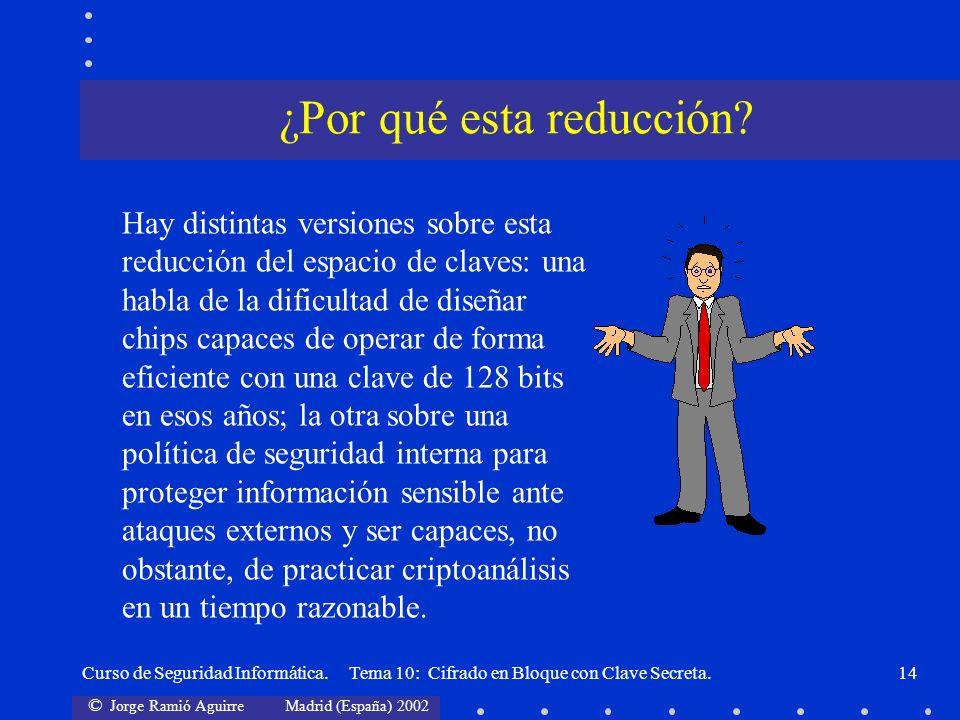 © Jorge Ramió Aguirre Madrid (España) 2002 Curso de Seguridad Informática. Tema 10: Cifrado en Bloque con Clave Secreta.14 ¿Por qué esta reducción? Ha