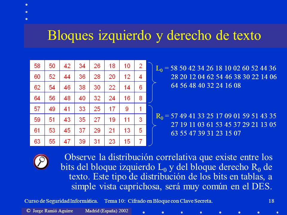 © Jorge Ramió Aguirre Madrid (España) 2002 Curso de Seguridad Informática. Tema 10: Cifrado en Bloque con Clave Secreta.18 L 0 = 58 50 42 34 26 18 10