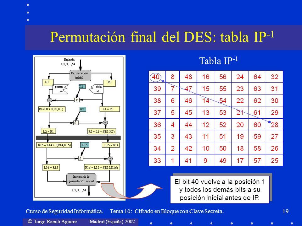 © Jorge Ramió Aguirre Madrid (España) 2002 Curso de Seguridad Informática. Tema 10: Cifrado en Bloque con Clave Secreta.19 Tabla IP -1 El bit 40 vuelv