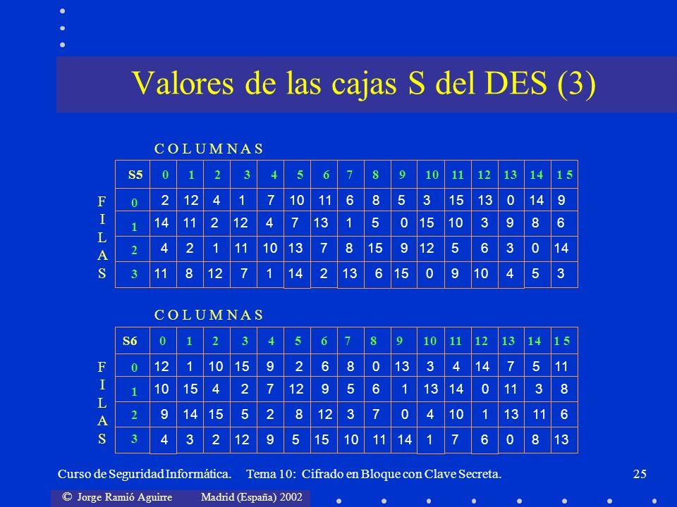 © Jorge Ramió Aguirre Madrid (España) 2002 Curso de Seguridad Informática. Tema 10: Cifrado en Bloque con Clave Secreta.25 Valores de las cajas S del