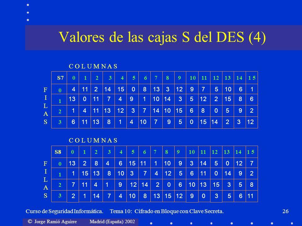 © Jorge Ramió Aguirre Madrid (España) 2002 Curso de Seguridad Informática. Tema 10: Cifrado en Bloque con Clave Secreta.26 Valores de las cajas S del