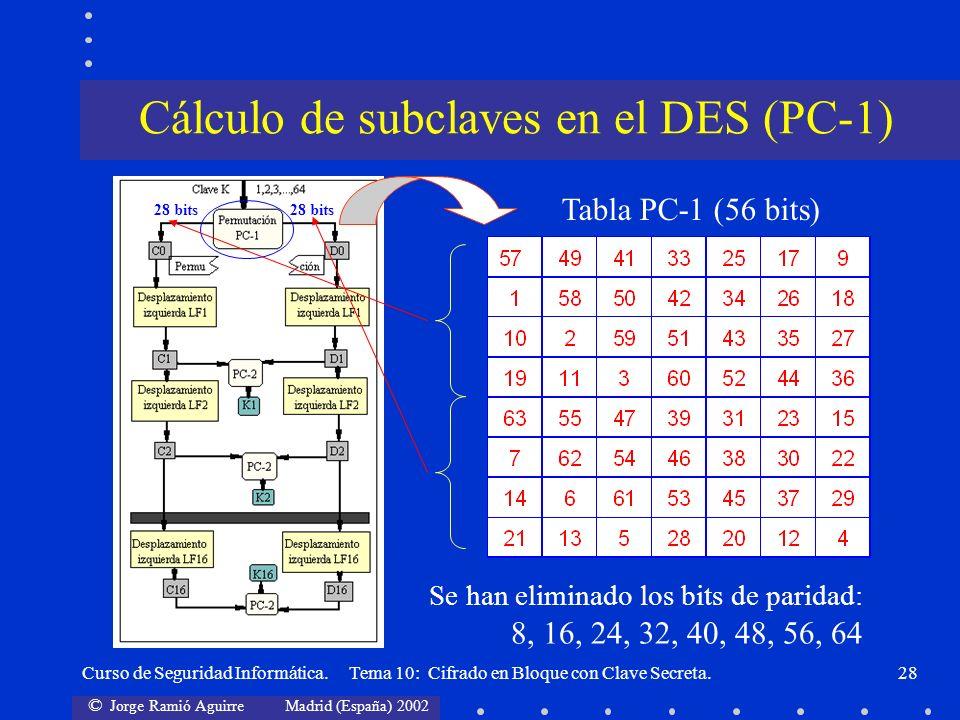 © Jorge Ramió Aguirre Madrid (España) 2002 Curso de Seguridad Informática. Tema 10: Cifrado en Bloque con Clave Secreta.28 Se han eliminado los bits d