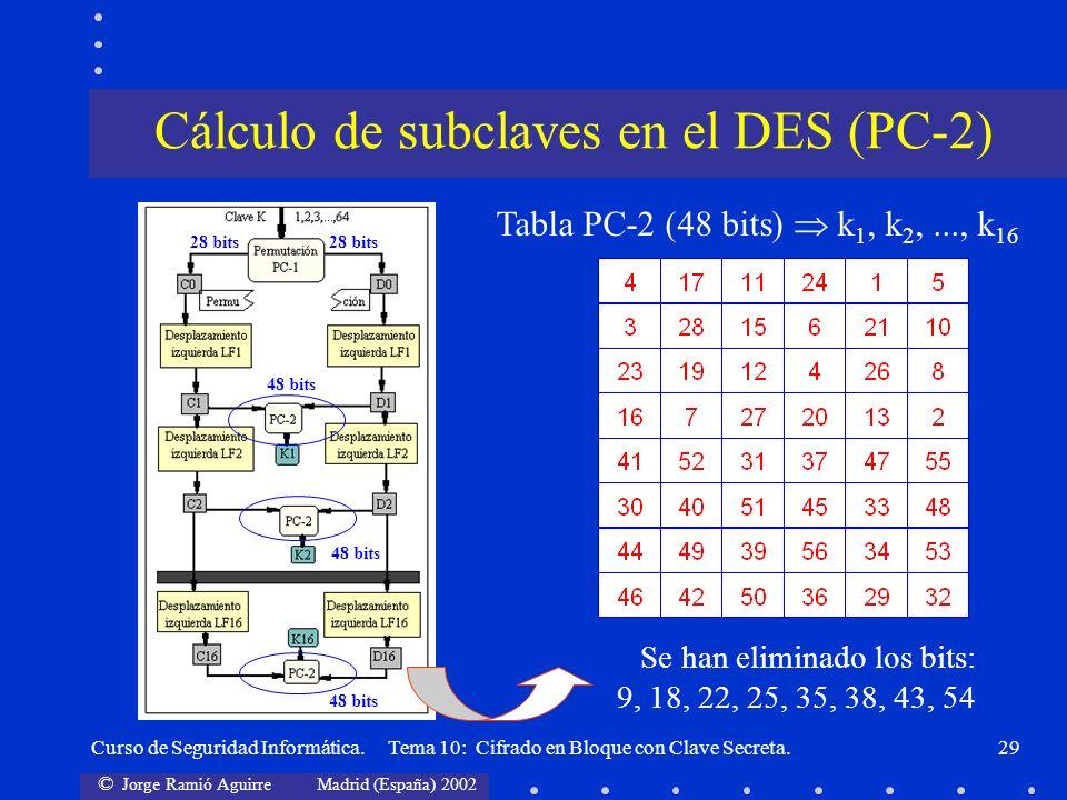 © Jorge Ramió Aguirre Madrid (España) 2002 Curso de Seguridad Informática. Tema 10: Cifrado en Bloque con Clave Secreta.29 Tabla PC-2 (48 bits) k 1, k
