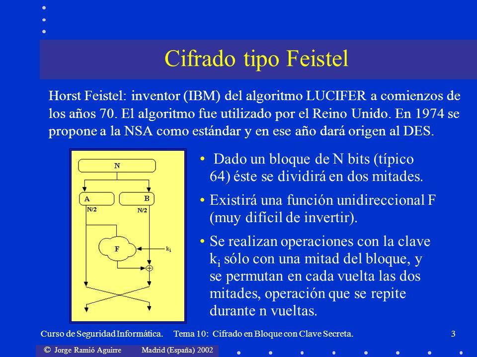 © Jorge Ramió Aguirre Madrid (España) 2002 Curso de Seguridad Informática. Tema 10: Cifrado en Bloque con Clave Secreta.3 Dado un bloque de N bits (tí