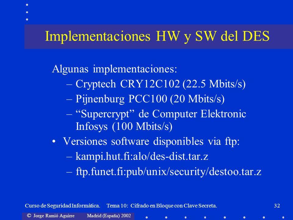 © Jorge Ramió Aguirre Madrid (España) 2002 Curso de Seguridad Informática. Tema 10: Cifrado en Bloque con Clave Secreta.32 Algunas implementaciones: –