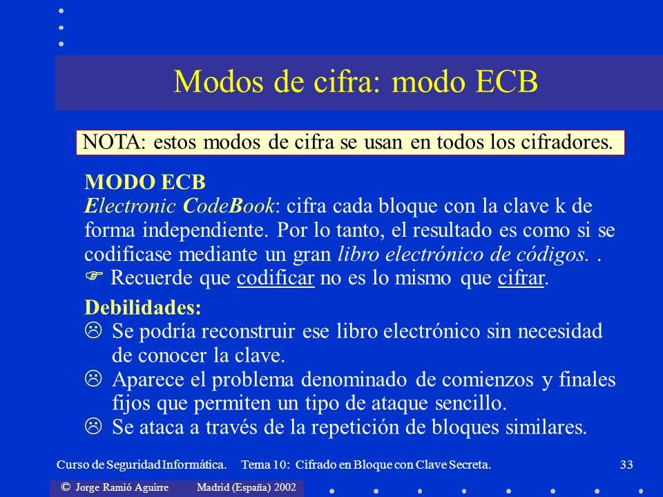 © Jorge Ramió Aguirre Madrid (España) 2002 Curso de Seguridad Informática. Tema 10: Cifrado en Bloque con Clave Secreta.33 Debilidades: Se podría reco