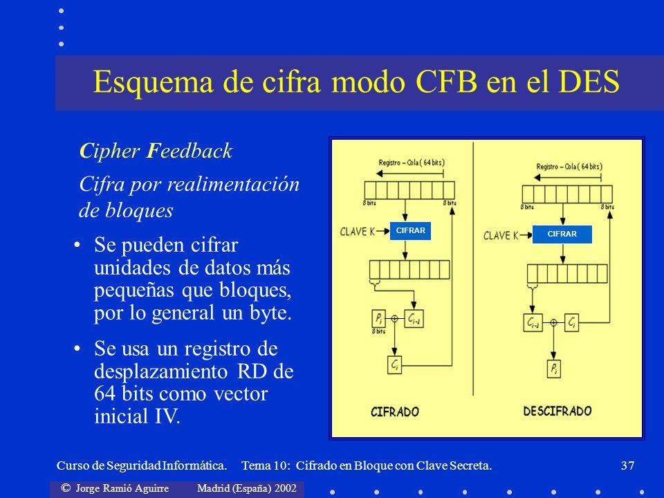 © Jorge Ramió Aguirre Madrid (España) 2002 Curso de Seguridad Informática. Tema 10: Cifrado en Bloque con Clave Secreta.37 Se pueden cifrar unidades d