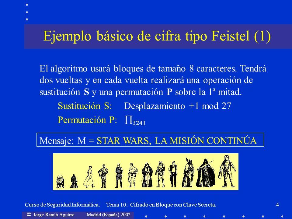 © Jorge Ramió Aguirre Madrid (España) 2002 Curso de Seguridad Informática. Tema 10: Cifrado en Bloque con Clave Secreta.4 El algoritmo usará bloques d