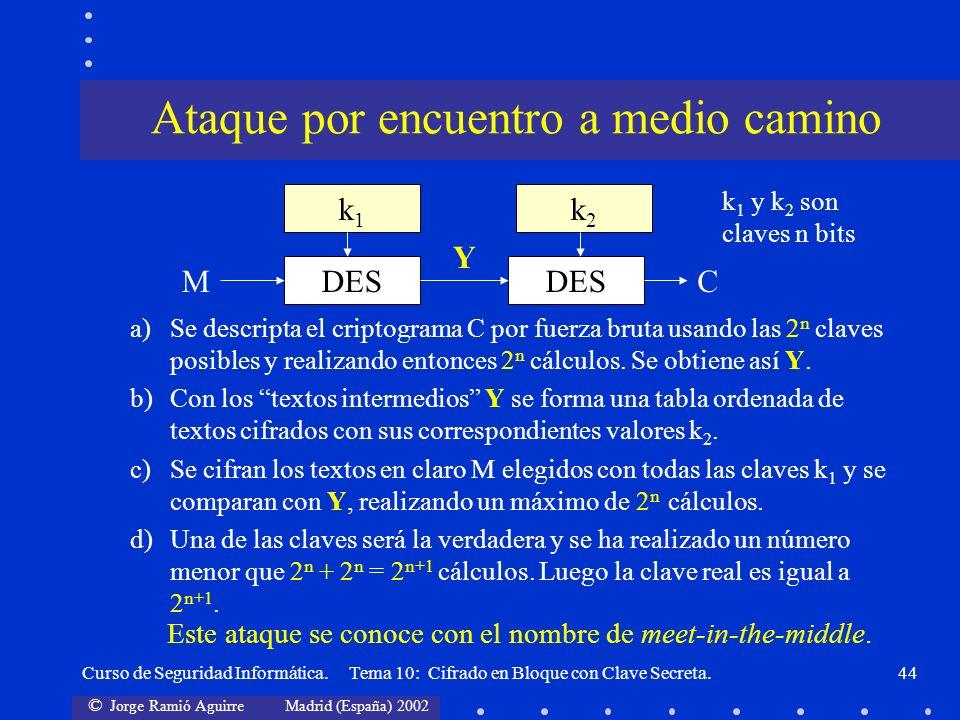 © Jorge Ramió Aguirre Madrid (España) 2002 Curso de Seguridad Informática. Tema 10: Cifrado en Bloque con Clave Secreta.44 k 1 y k 2 son claves n bits