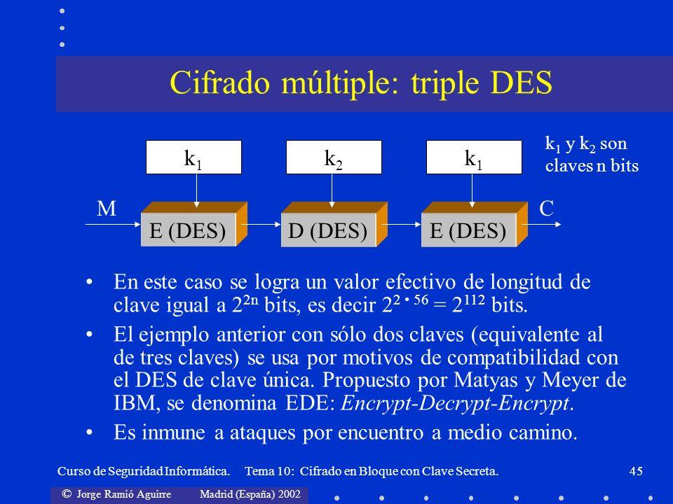 © Jorge Ramió Aguirre Madrid (España) 2002 Curso de Seguridad Informática. Tema 10: Cifrado en Bloque con Clave Secreta.45 En este caso se logra un va