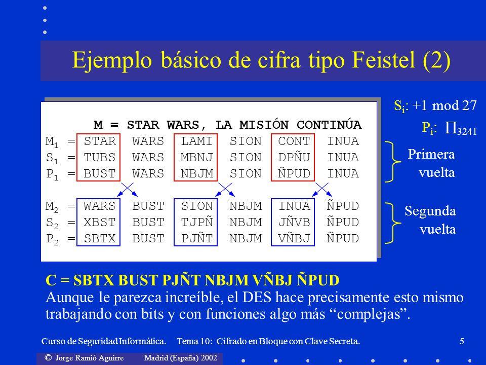 © Jorge Ramió Aguirre Madrid (España) 2002 Curso de Seguridad Informática. Tema 10: Cifrado en Bloque con Clave Secreta.5 M = STAR WARS, LA MISIÓN CON