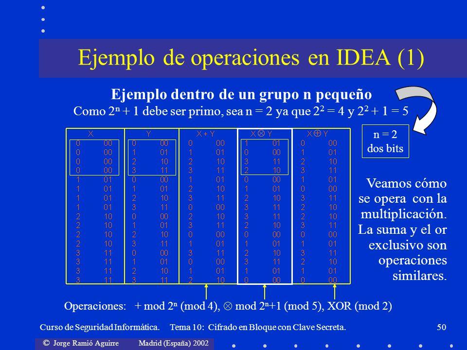 © Jorge Ramió Aguirre Madrid (España) 2002 Curso de Seguridad Informática. Tema 10: Cifrado en Bloque con Clave Secreta.50 Ejemplo dentro de un grupo