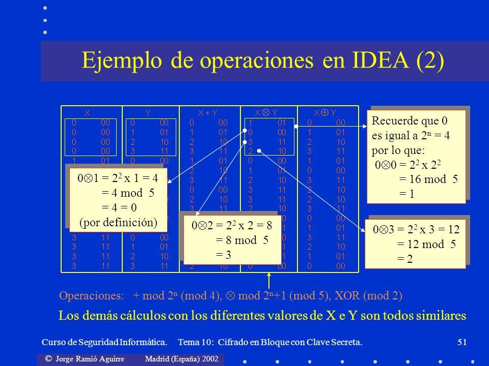 © Jorge Ramió Aguirre Madrid (España) 2002 Curso de Seguridad Informática. Tema 10: Cifrado en Bloque con Clave Secreta.51 Operaciones: + mod 2 n (mod