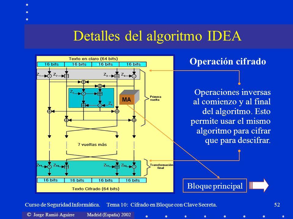 © Jorge Ramió Aguirre Madrid (España) 2002 Curso de Seguridad Informática. Tema 10: Cifrado en Bloque con Clave Secreta.52 Operaciones inversas al com
