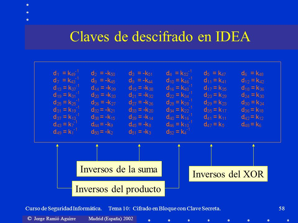 © Jorge Ramió Aguirre Madrid (España) 2002 Curso de Seguridad Informática. Tema 10: Cifrado en Bloque con Clave Secreta.58 Inversos del producto Inver