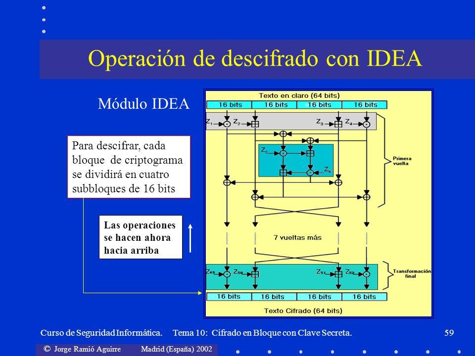 © Jorge Ramió Aguirre Madrid (España) 2002 Curso de Seguridad Informática. Tema 10: Cifrado en Bloque con Clave Secreta.59 Para descifrar, cada bloque