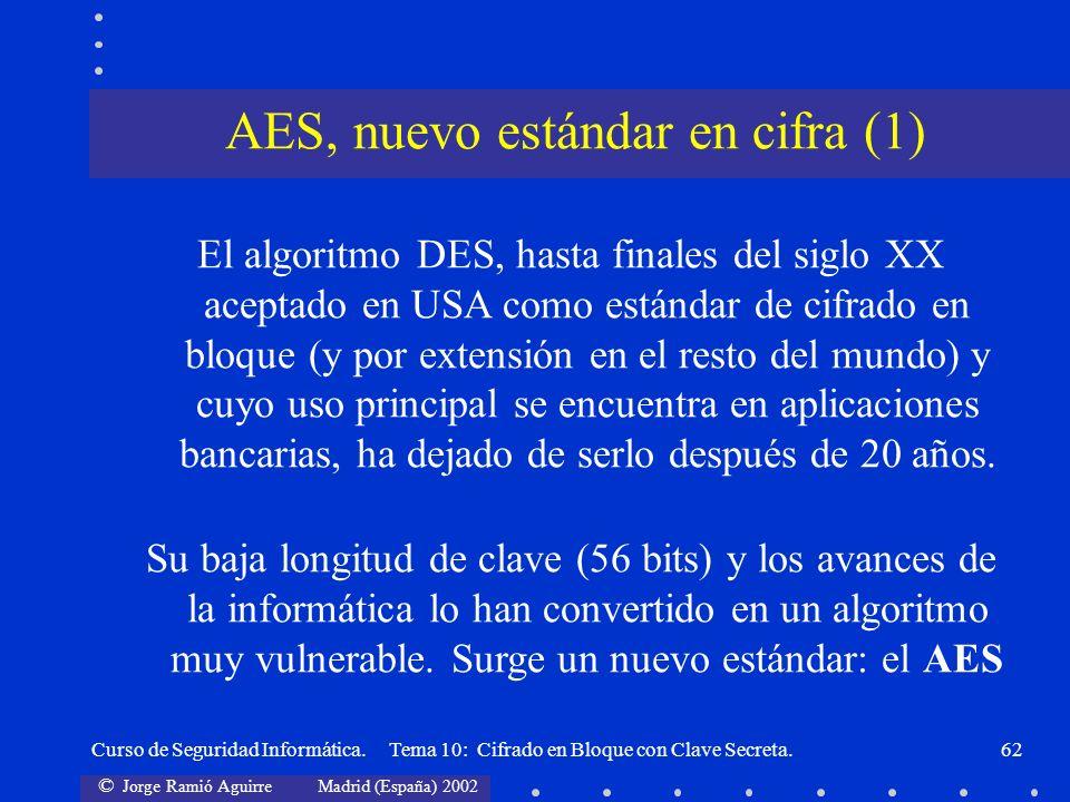 © Jorge Ramió Aguirre Madrid (España) 2002 Curso de Seguridad Informática. Tema 10: Cifrado en Bloque con Clave Secreta.62 El algoritmo DES, hasta fin